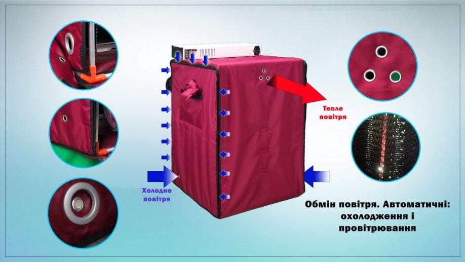 Автоматичне провітрювання інкубатора Broody Zoom