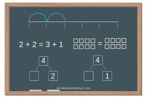 chalkboard 2+2 common core