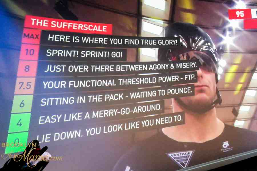 """""""The Sufferfest"""" Is Taking Indoor Cycling To A Different Level"""