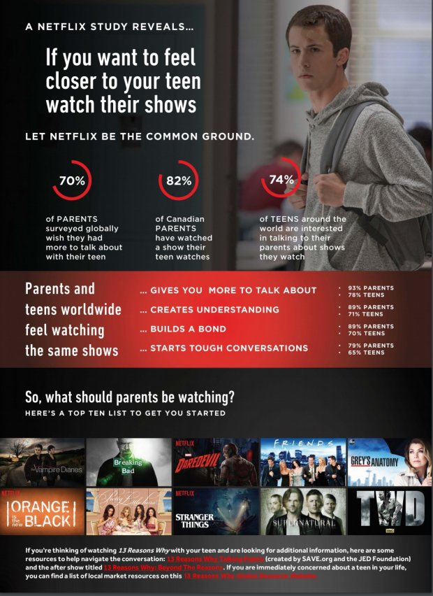 13 Reasons Why - if you want to feel closer to your teen watch their shows.