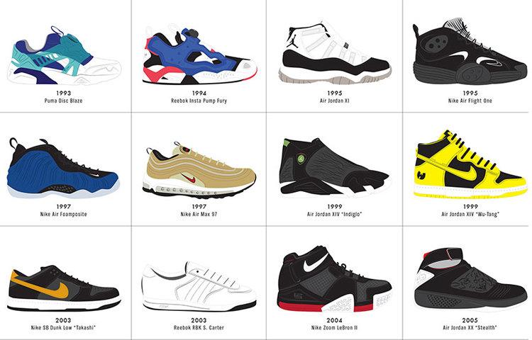 sneakerhistory6