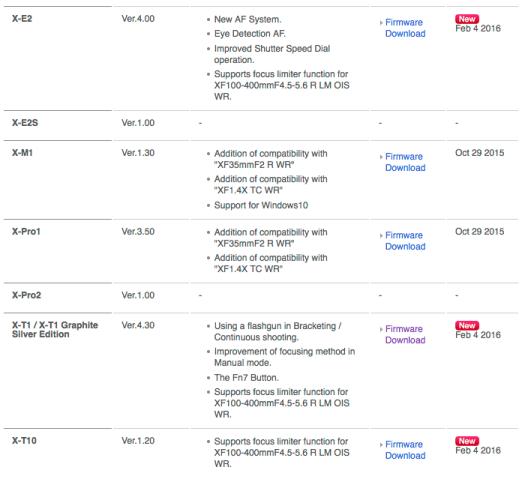 Fuji Firmware Updates
