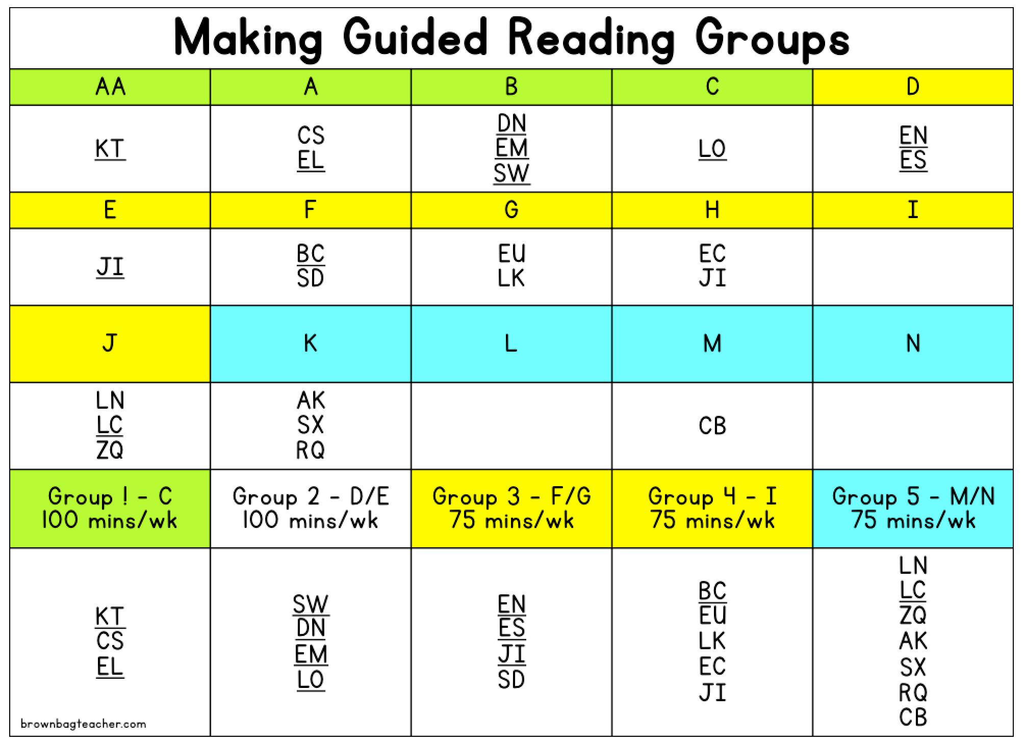 Making Guided Reading Groups