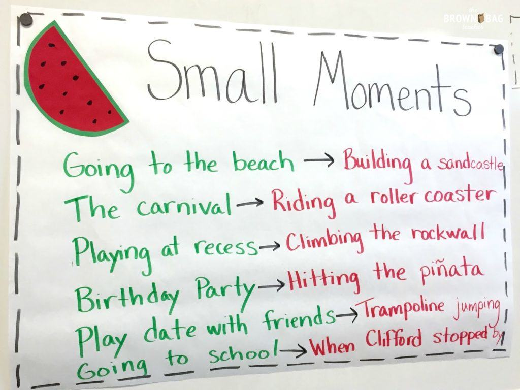 Narrative Writing Zooming Into Small Moments