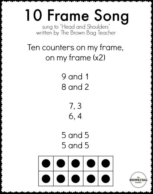 Ten Frame Lesson Plans First Grade   Framesite.blog