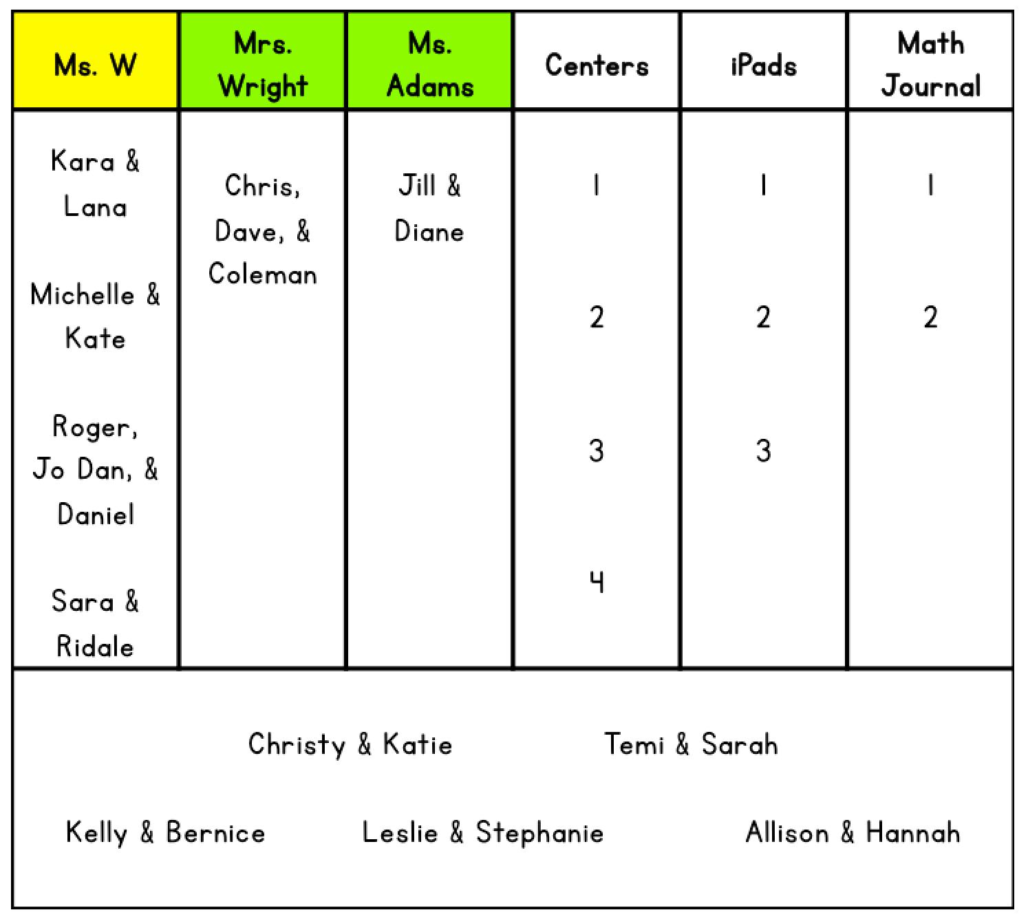 Managing Math Centers