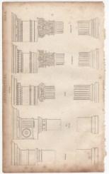 Architecture, Portable Encyclopaedia, 1826