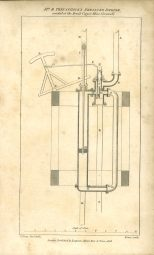 Mr. Trevathick's Pressure Engine, British Encyclopedia, Vol 3, 1809