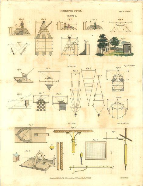 Perspective, London Encyclopaedia, Vol. 17, 1829