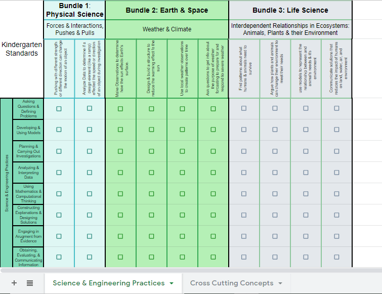 A spreadsheet and checklist for Kindergarten NGSS standards and science and engineering practices with cross cutting concepts.