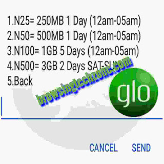 Glo night plan subscription menu