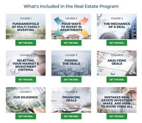 Download Grant Cardone – How to Create Wealth Investing In Real Estate