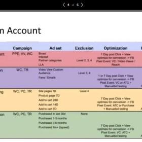 Download Depesh Mandalia – The 7-Figure BPM System