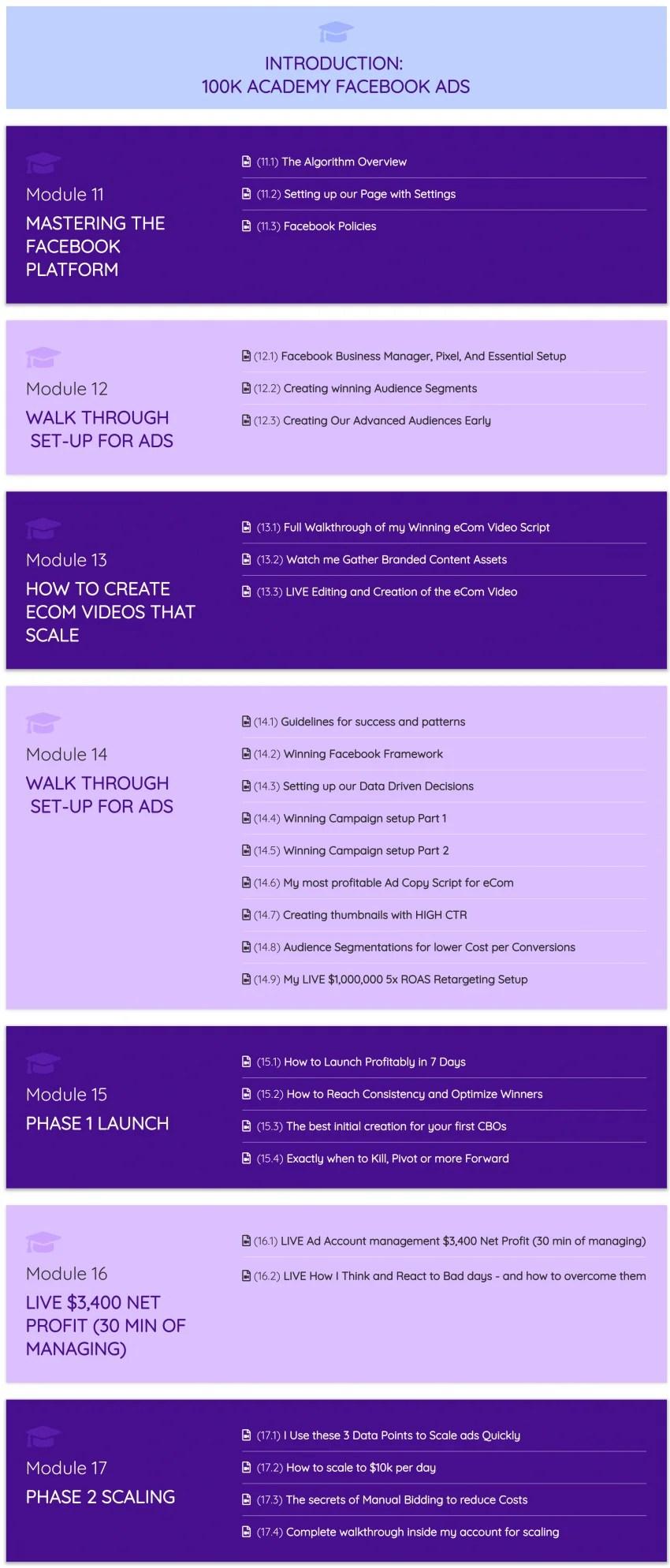 Download Charlie Brandt – 100k Launch & Scale 2.0