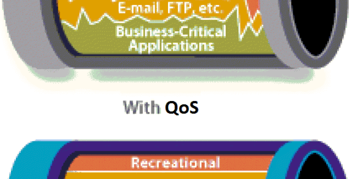 QoS for your Internet connection