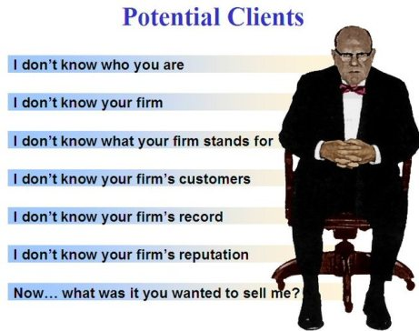 i_dont_know_my_clients
