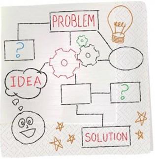 account management idea execution