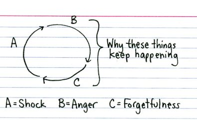 why things keep happening indexed