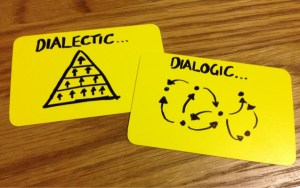 dialogic dialectic deconstruction business