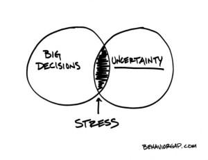big-decisions-stress-uncertainty