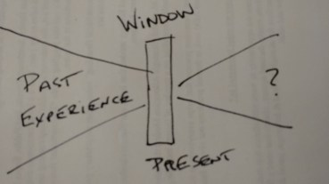 opportunity-window-simple-complex