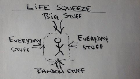 life big squeeze