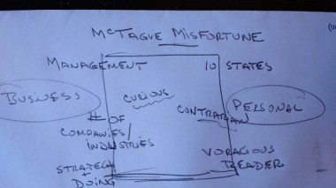 mctague misfortune curious 1