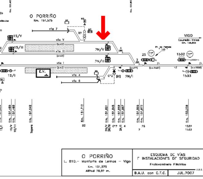 Plano de la estación de O Porriño con la ubicación del accidente marcada. (Fuente: Ministerio de Fomento, elaboración propia)