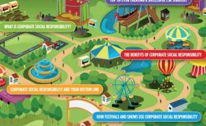 Festival organiser's guide to Corporate Responsibility