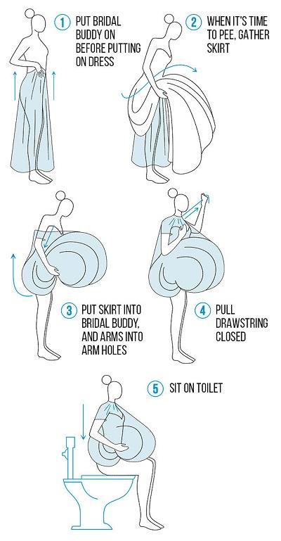 Bruid op het toilet