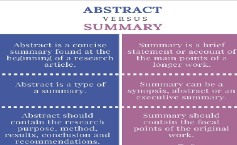 Image of Differences between an abstract and summary of novel