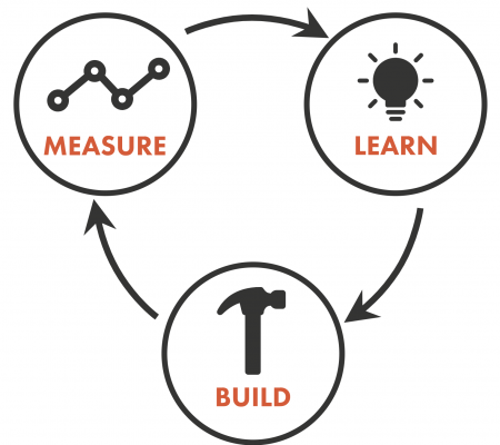 build-measure-learn2