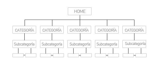 Estructura web en forma de silo