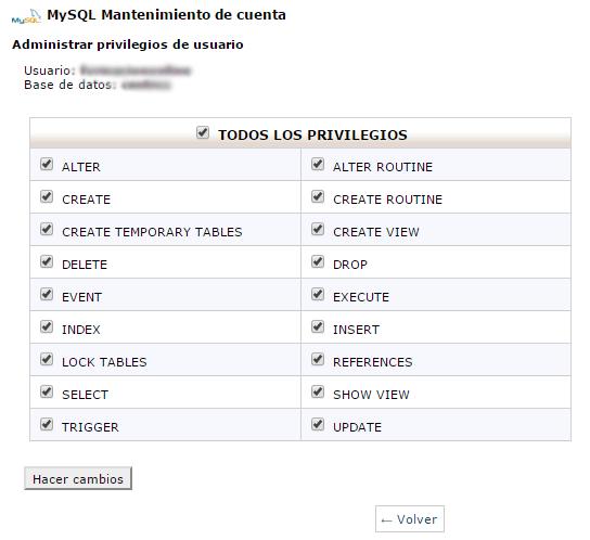Permisos de usuario de una base de datos MySQL