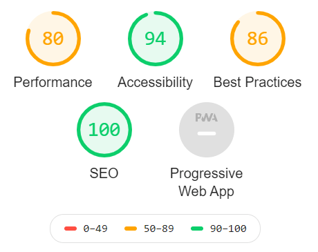 Optimización SEO del page speed