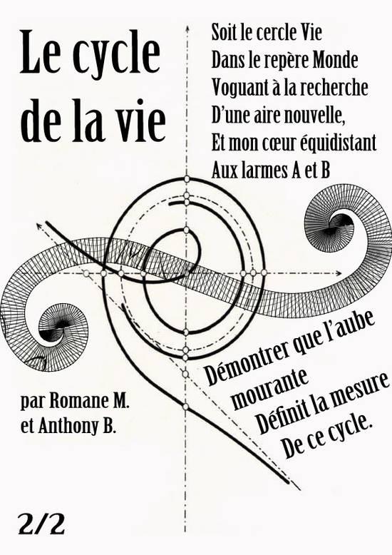 1s2_ppf_le_cycle_de_la_vie_2.1288421631.jpg