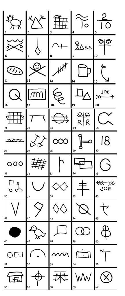 hoboglyphs, symbols, communication