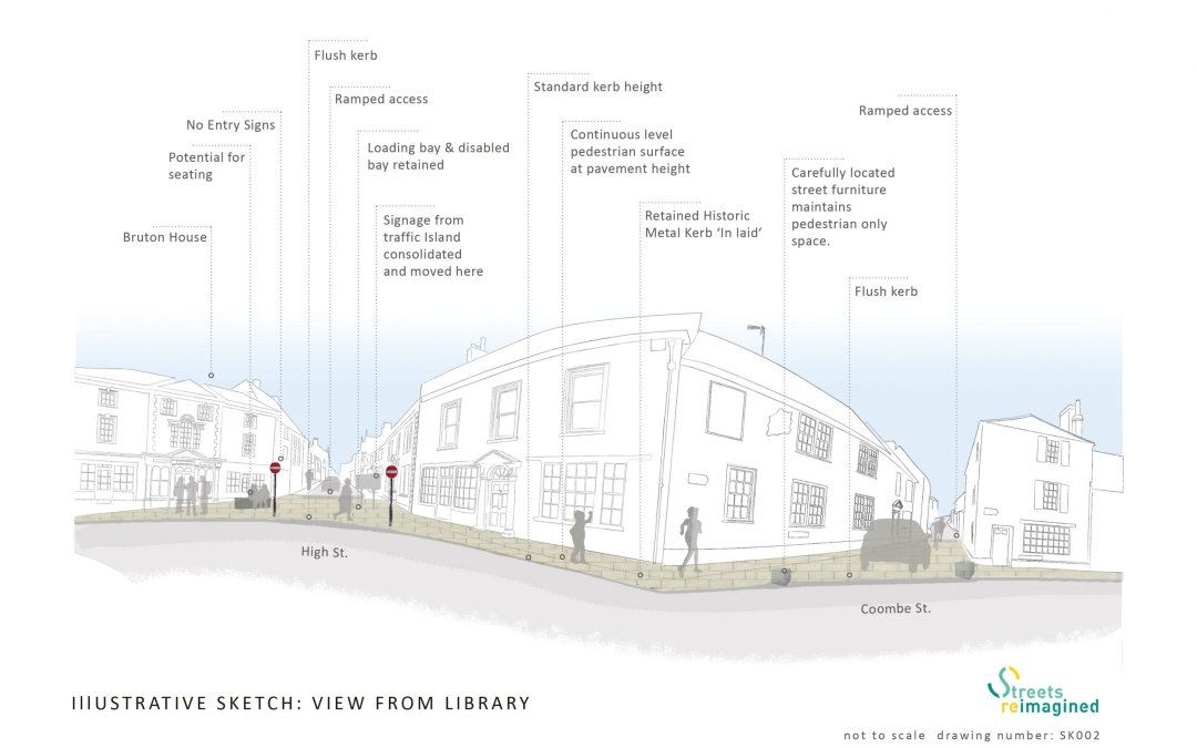 The Library Junction proposals