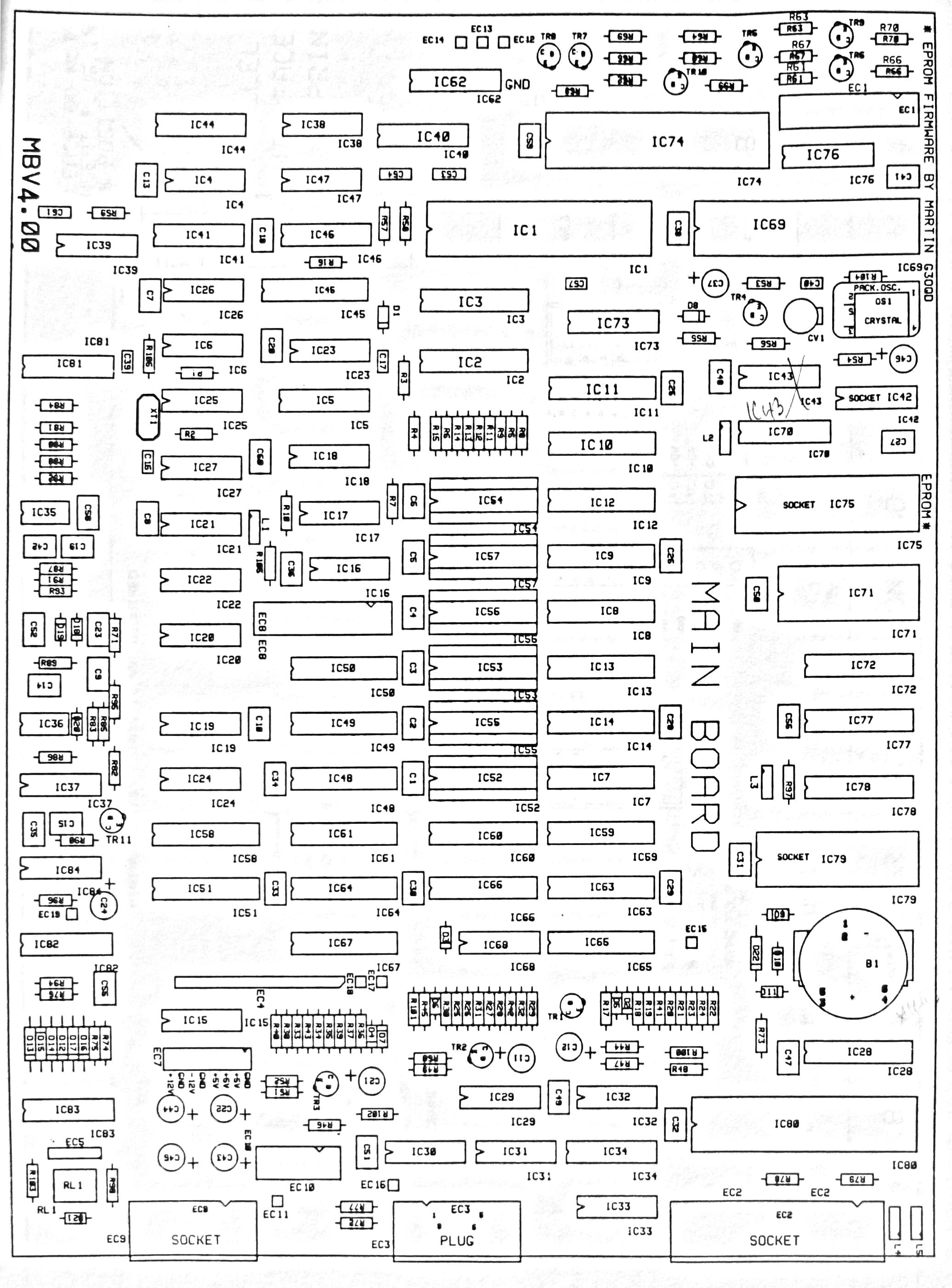 Bruxy Superscan Documentation