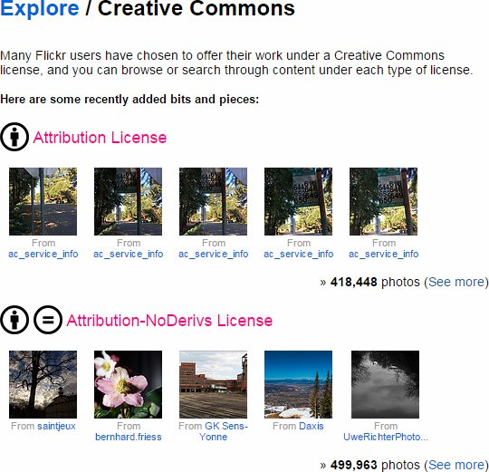 Flickr Creative Commons landing page