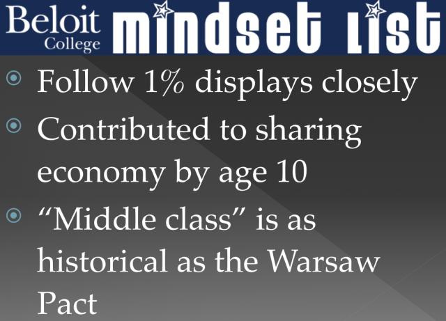 A hypothetical Beloit Mindset list for the medium-term future.