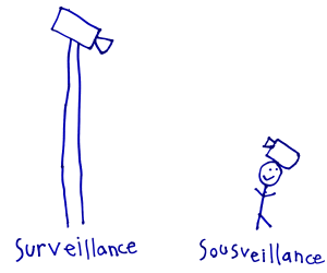SurSousVeillance By Stephanie Mann Age 6