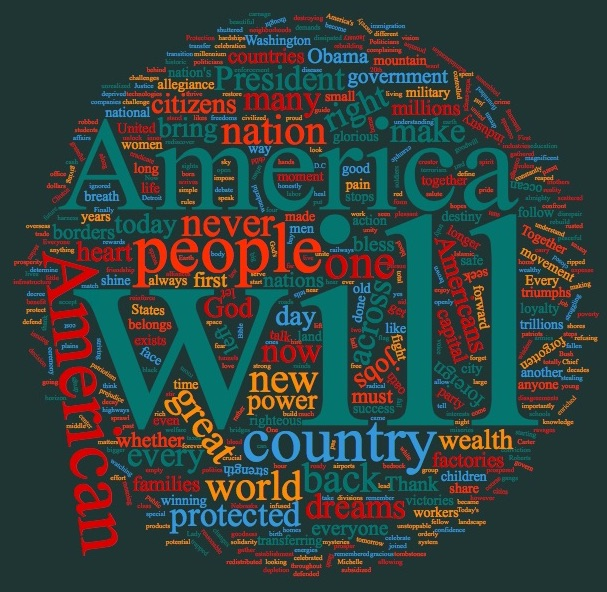 Trump inauguration speech word cloud