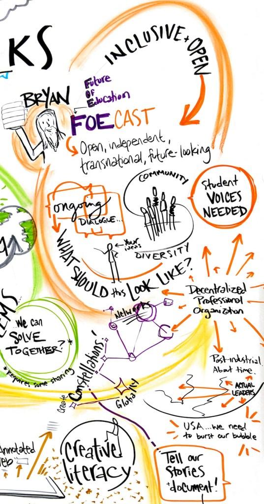 ASU Unconference_Lightning Talks FOEcast -Karina's visualization