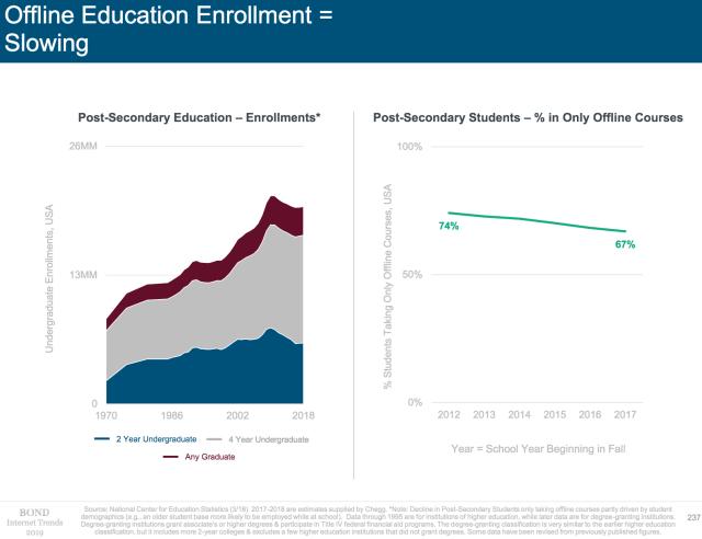 enrollments_Meeker_1970-2017-8