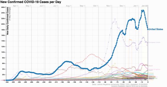 coronavirus cases by nation US _ 2020 Jan 23_91-COVID