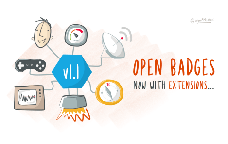 Openbadges - now with extensions