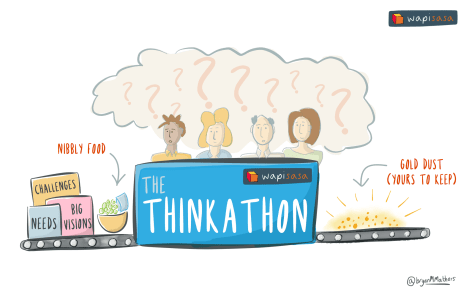 Thinkathon machine