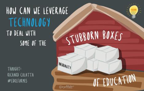 Stubborn boxes