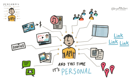 API: And this time its personal